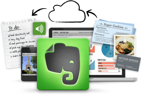 Evernote for Blogging & Marketing Plans | Abask Marketing